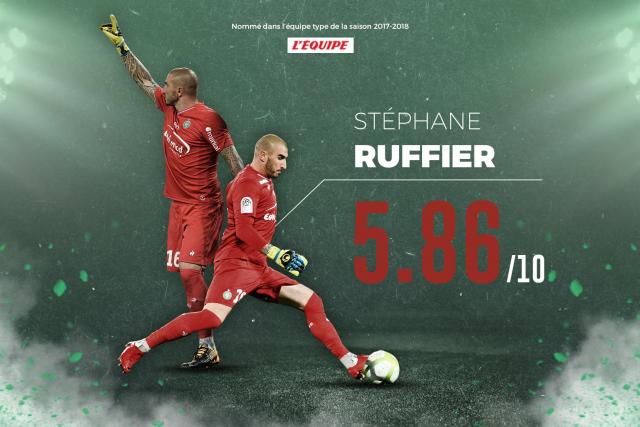 Stéphane Ruffier dans l'équipe type de la saison!